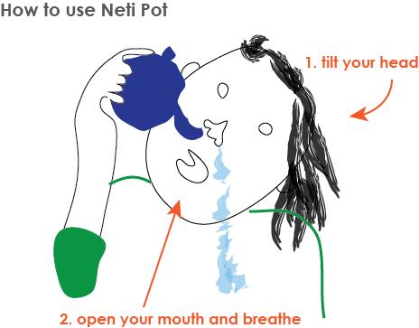 ネティポットで鼻洗浄